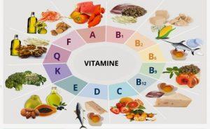 Витамини в храните, коя храна какви витамини съдържа