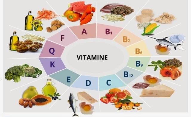 Vitamini в храните, коя храна какви витамини съдържа